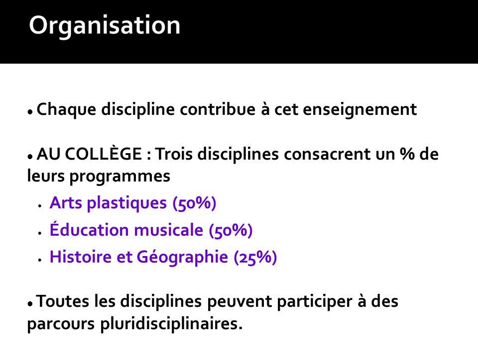 Chaque discipline contribue à cet enseignement AU COLLÈGE : Trois disciplines consacrent un % de leurs programmes Arts plastiques (50%) Éducation musi