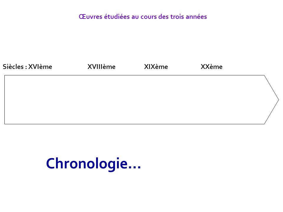 Siècles : XVIèmeXVIIIèmeXIXèmeXXème Œuvres étudiées au cours des trois années Chronologie…