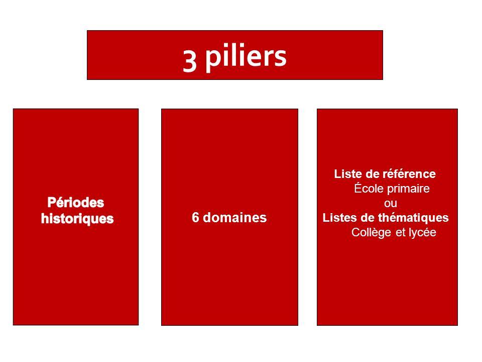 3 piliers 6 domaines Liste de référence École primaire ou Listes de thématiques Collège et lycée