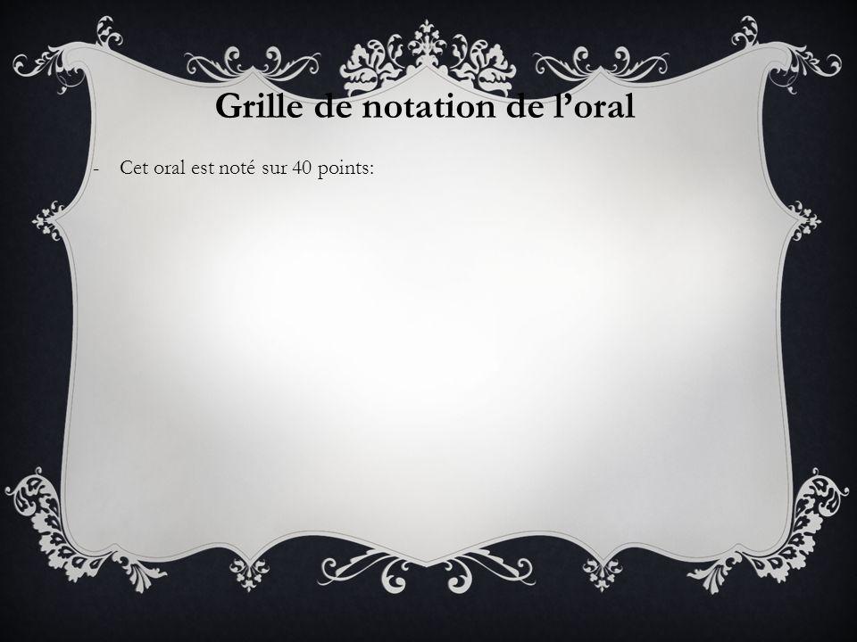 Grille de notation de loral -Cet oral est noté sur 40 points: