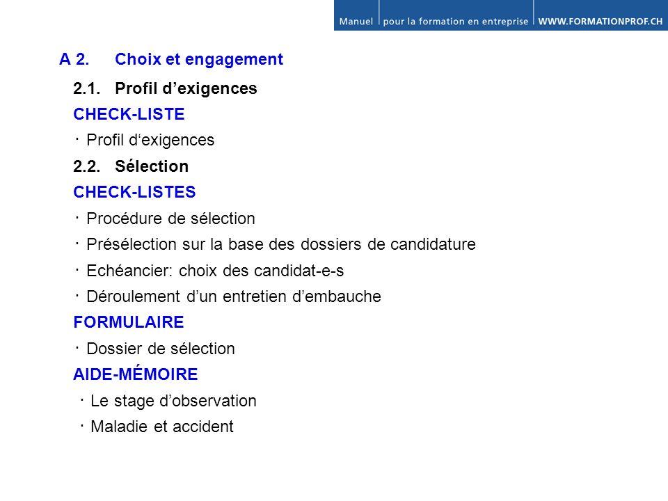 A 2.Choix et engagement 2.1. Profil dexigences CHECK-LISTE Profil dexigences 2.2.