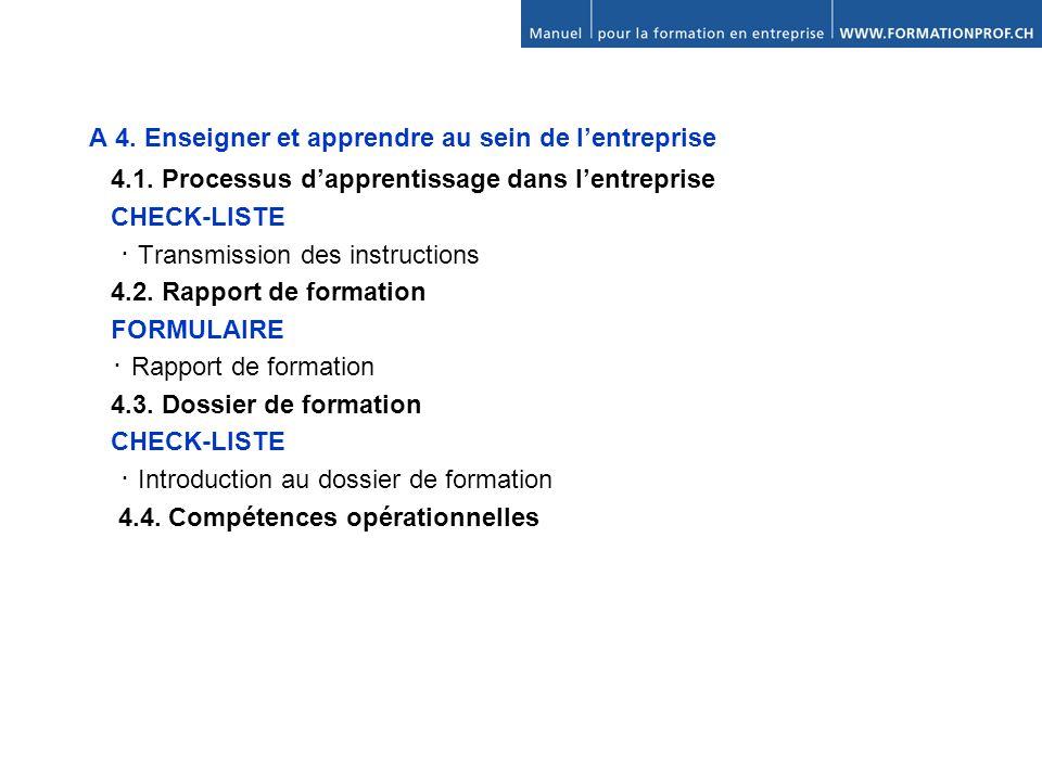 4.5.Techniques dentretien CHECK-LISTE Exemple de préparation dun entretien 4.6.