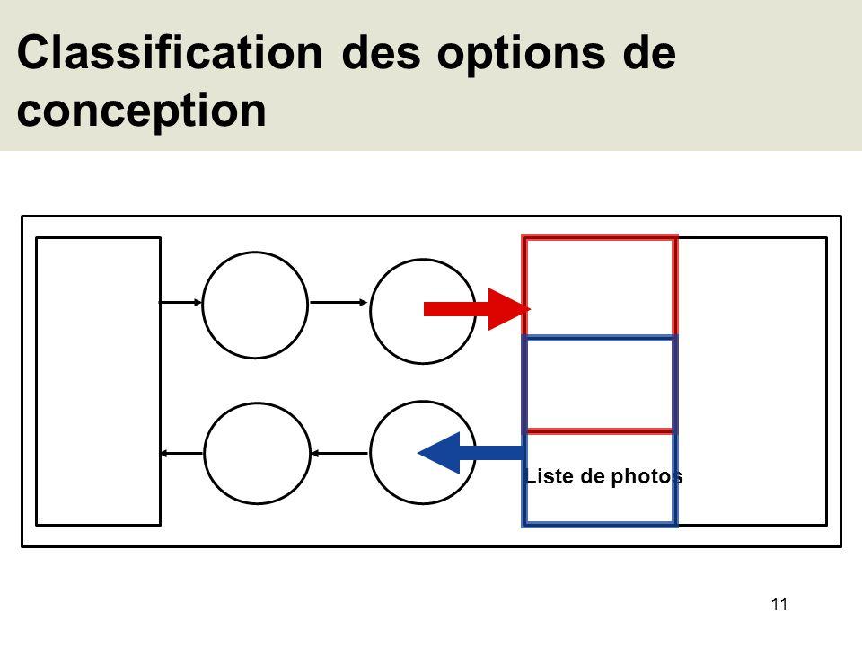 11 Classification des options de conception Liste de photos