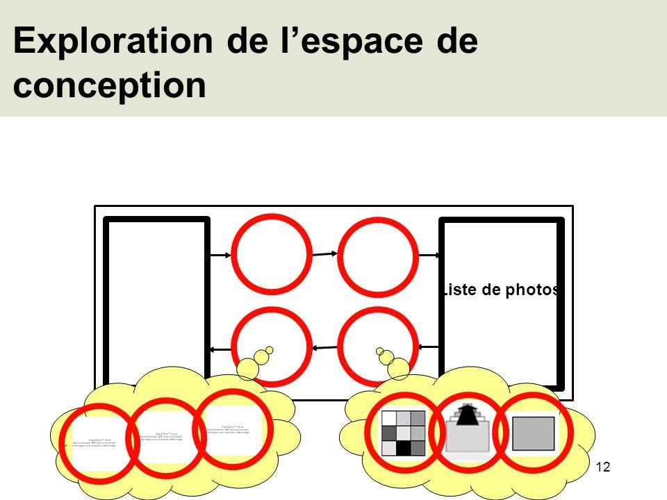 12 Exploration de lespace de conception Liste de photos