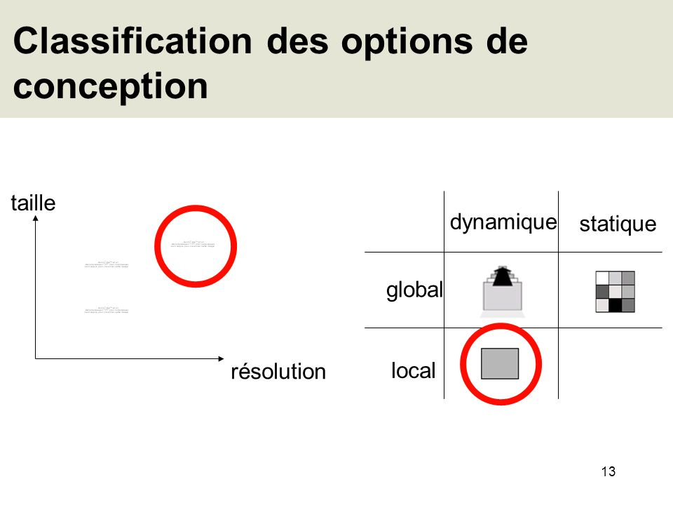 13 Classification des options de conception taille résolution dynamique statique local global