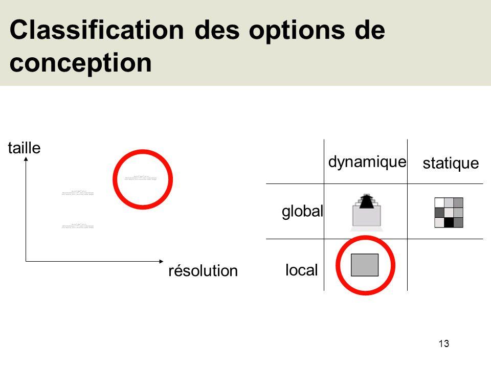 13 Classification des options de conception taille résolution dynamique statique local global