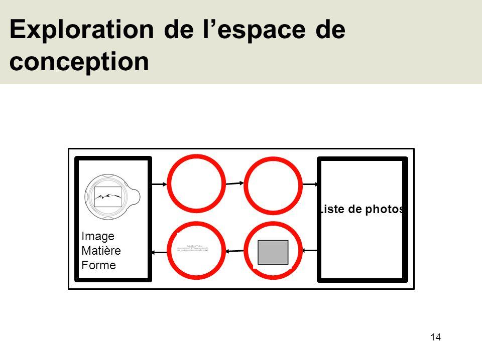 14 Exploration de lespace de conception Liste de photos Image Matière Forme