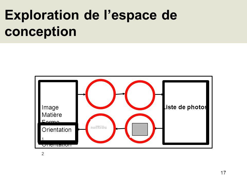 17 Exploration de lespace de conception Liste de photos Image Matière Forme Orientation 1 Orientation 2