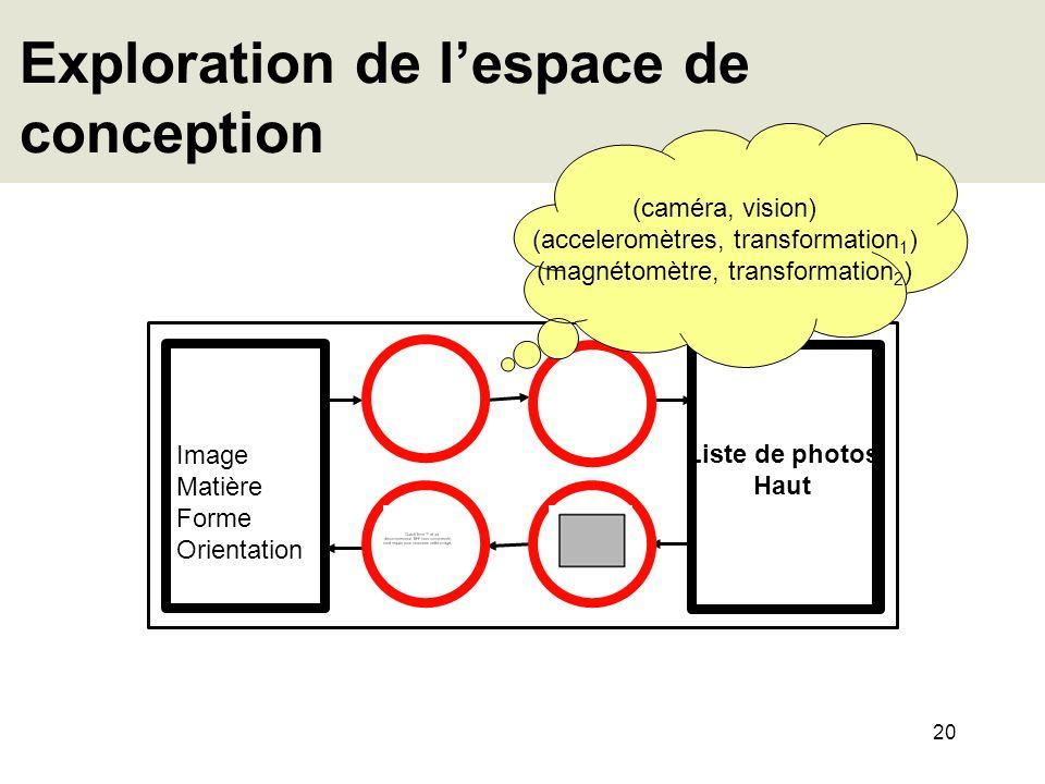 20 Exploration de lespace de conception Liste de photos Haut (caméra, vision) (acceleromètres, transformation 1 ) (magnétomètre, transformation 2 ) Image Matière Forme Orientation