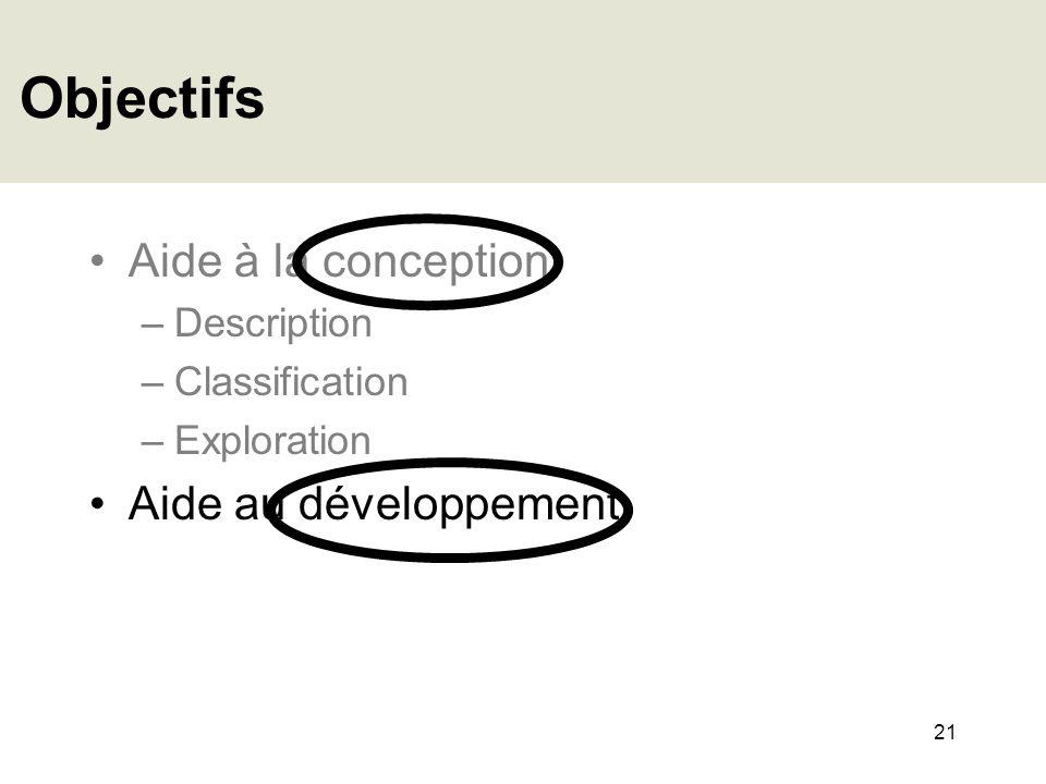 21 Objectifs Aide à la conception –Description –Classification –Exploration Aide au développement