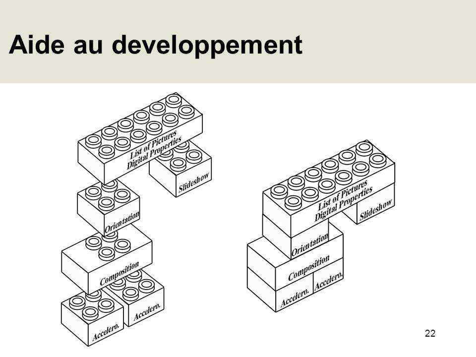 22 Aide au developpement