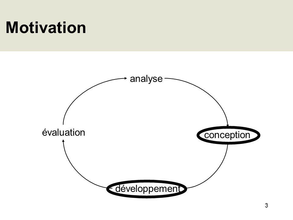 3 Motivation analyse conception développement évaluation