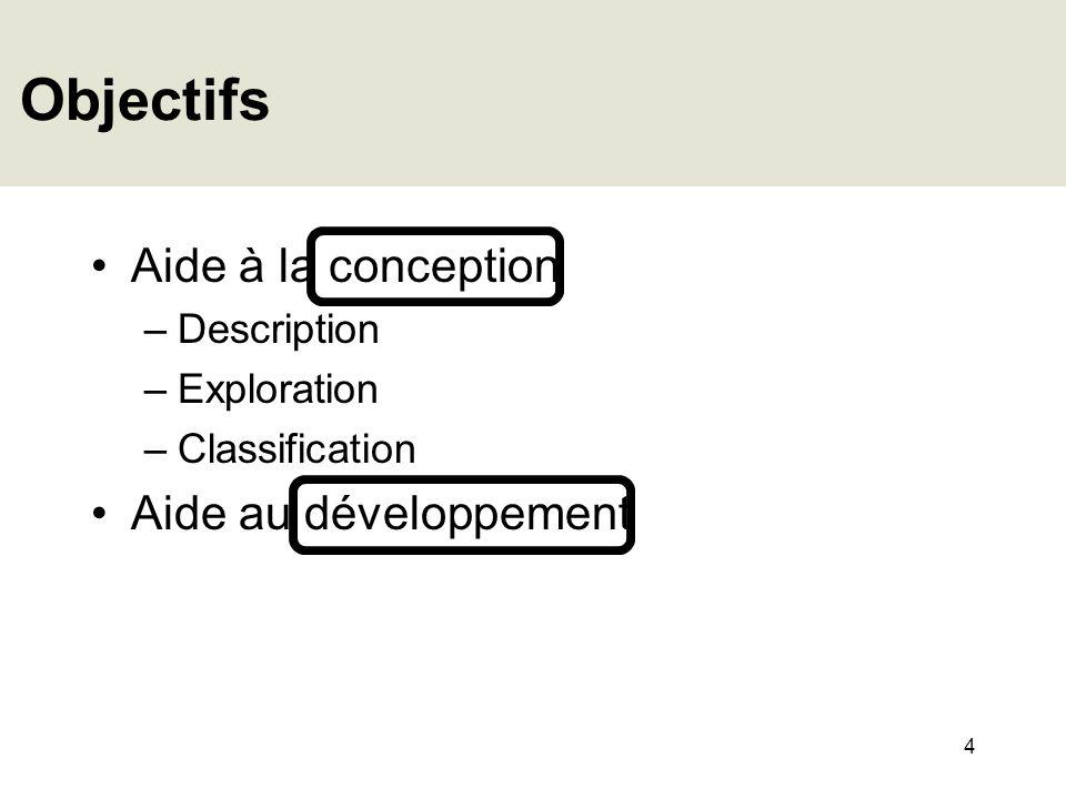 4 Objectifs Aide à la conception –Description –Exploration –Classification Aide au développement