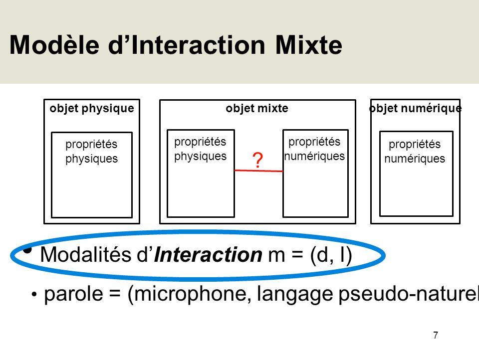7 Modèle dInteraction Mixte objet physique propriétés physiques objet numérique propriétés numériques objet mixte propriétés physiques propriétés numé