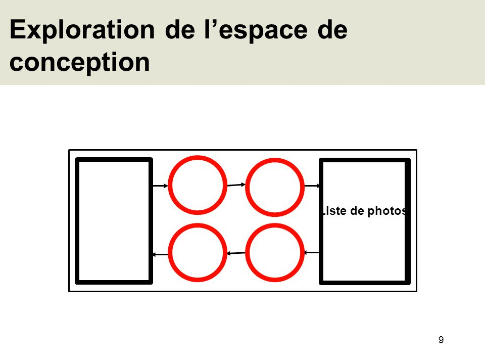 10 Classification des options de conception acquises perceptibles non acquises non perceptibles acquises non perceptibles non acquises perceptibles