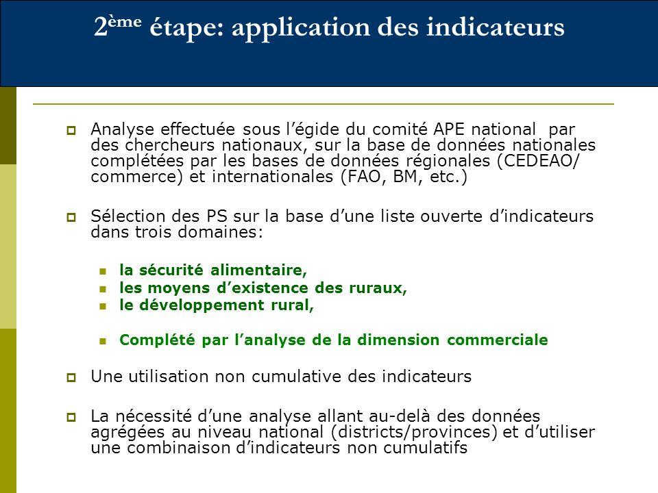 2 ème étape: application des indicateurs Analyse effectuée sous légide du comité APE national par des chercheurs nationaux, sur la base de données nationales complétées par les bases de données régionales (CEDEAO/ commerce) et internationales (FAO, BM, etc.) Sélection des PS sur la base dune liste ouverte dindicateurs dans trois domaines: la sécurité alimentaire, les moyens dexistence des ruraux, le développement rural, Complété par lanalyse de la dimension commerciale Une utilisation non cumulative des indicateurs La nécessité dune analyse allant au-delà des données agrégées au niveau national (districts/provinces) et dutiliser une combinaison dindicateurs non cumulatifs