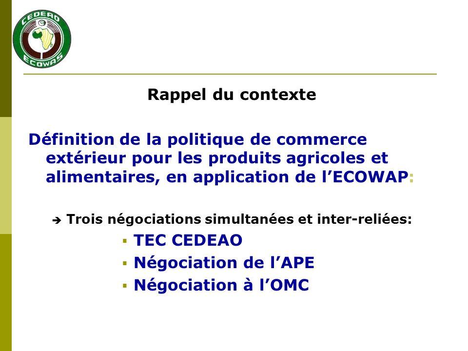 Rappel du contexte Définition de la politique de commerce extérieur pour les produits agricoles et alimentaires, en application de lECOWAP: Trois négociations simultanées et inter-reliées: TEC CEDEAO Négociation de lAPE Négociation à lOMC