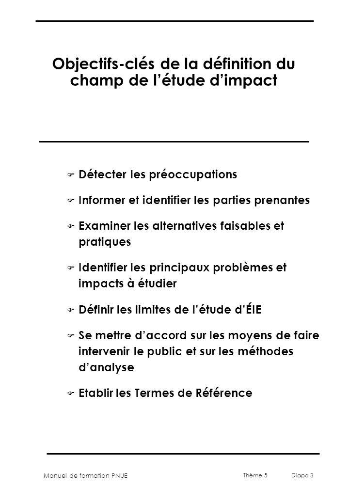Manuel de formation PNUE Thème 5 Diapo 3 Objectifs-clés de la définition du champ de létude dimpact F Détecter les préoccupations F Informer et identi