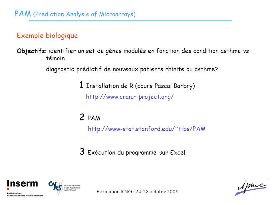 Formation RNG - 24-28 octobre 2005 PAM (Prediction Analysis of Microarrays) http://www.cran.r-project.org/ 1 Installation de R (cours Pascal Barbry) 3 Exécution du programme sur Excel 2 PAM http://www-stat.stanford.edu/˜tibs/PAM Objectifs: identifier un set de gènes modulés en fonction des condition asthme vs témoin diagnostic prédictif de nouveaux patients rhinite ou asthme.