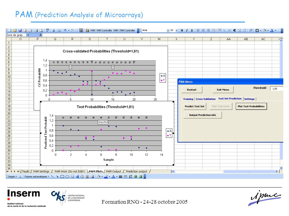 Formation RNG - 24-28 octobre 2005 PAM (Prediction Analysis of Microarrays)