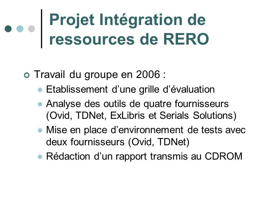 Projet Intégration de ressources de RERO Travail du groupe en 2006 : Etablissement dune grille dévaluation Analyse des outils de quatre fournisseurs (