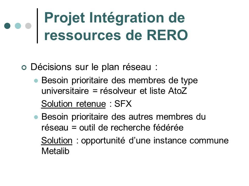 Projet Intégration de ressources de RERO Décisions sur le plan réseau : Besoin prioritaire des membres de type universitaire = résolveur et liste AtoZ