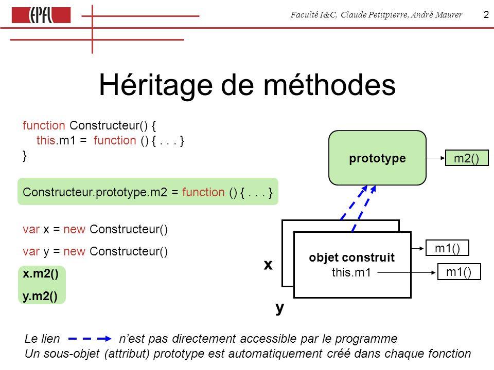 Faculté I&C, Claude Petitpierre, André Maurer 13 Exemple function Translation() { this.open = function(xt,yt) { ctx.save() ctx.beginPath() ctx.translate(xt,yt) } this.close = function() { ctx.stroke() ctx.restore() } } function Cercle(x,y,r,xt,yt) { this.print = function() { this.open(xt,yt) ctx.arc(x,y,r,0,2*Math.PI,true) this.close() } }......