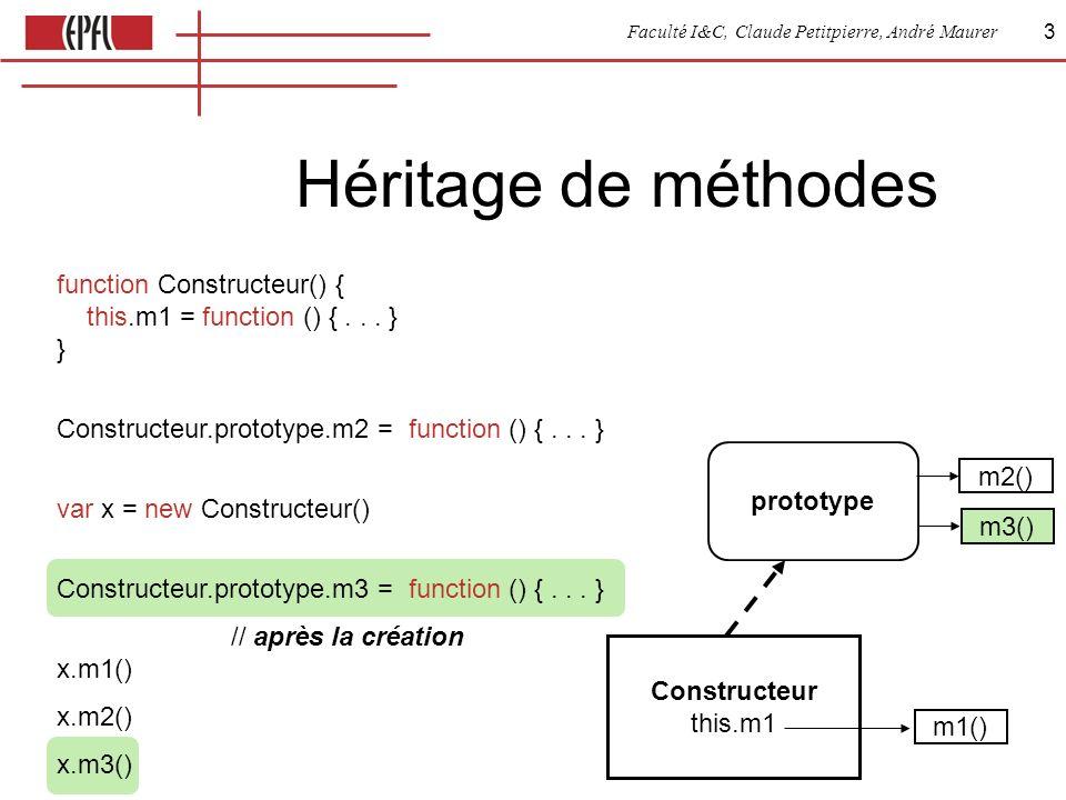 Faculté I&C, Claude Petitpierre, André Maurer 4 Héritage dattributs function Constructeur() { this.a = 12 } Constructeur.prototype.b = 13 var x = new Constructeur() Constructeur.prototype.c = 14 alert ( x.a + + x.b+ +x.c ) objet construit this.a prototype b c 12 14 13 x