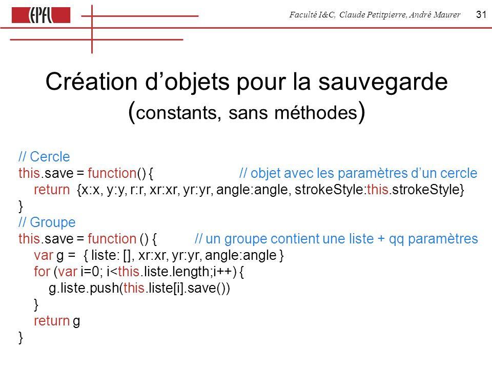 Faculté I&C, Claude Petitpierre, André Maurer 31 Création dobjets pour la sauvegarde ( constants, sans méthodes ) // Cercle this.save = function() { // objet avec les paramètres dun cercle return {x:x, y:y, r:r, xr:xr, yr:yr, angle:angle, strokeStyle:this.strokeStyle} } // Groupe this.save = function () { // un groupe contient une liste + qq paramètres var g = { liste: [], xr:xr, yr:yr, angle:angle } for (var i=0; i<this.liste.length;i++) { g.liste.push(this.liste[i].save()) } return g }