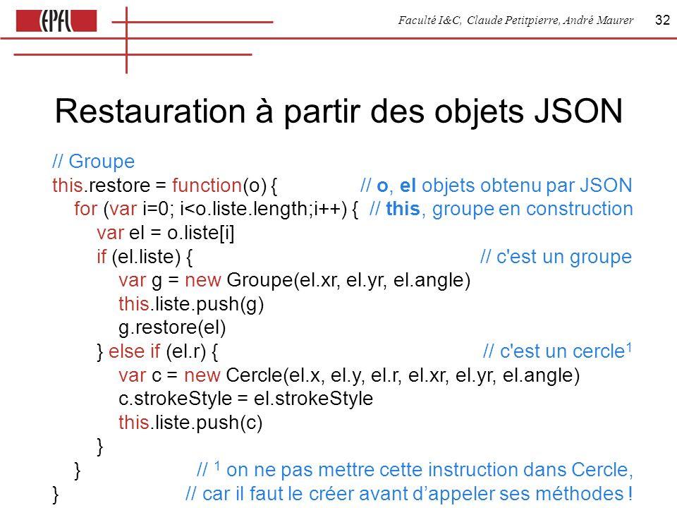 Faculté I&C, Claude Petitpierre, André Maurer 32 Restauration à partir des objets JSON // Groupe this.restore = function(o) { // o, el objets obtenu par JSON for (var i=0; i<o.liste.length;i++) { // this, groupe en construction var el = o.liste[i] if (el.liste) { // c est un groupe var g = new Groupe(el.xr, el.yr, el.angle) this.liste.push(g) g.restore(el) } else if (el.r) { // c est un cercle 1 var c = new Cercle(el.x, el.y, el.r, el.xr, el.yr, el.angle) c.strokeStyle = el.strokeStyle this.liste.push(c) } } // 1 on ne pas mettre cette instruction dans Cercle, } // car il faut le créer avant dappeler ses méthodes !