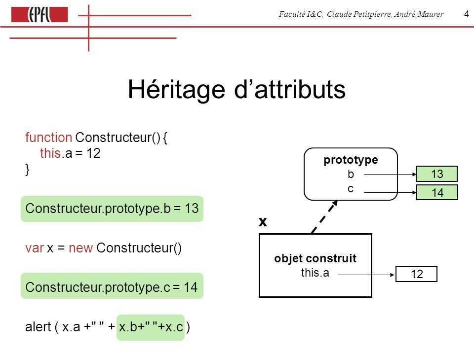 Faculté I&C, Claude Petitpierre, André Maurer 15 Effet pervers function Groupe() { this.arr = [ ] } function Cercle(x,y,r) { this.x = x } Cercle.prototype = new Groupe() var c1 = new Cercle(10,20,3) var c2 = new Cercle(20,12,3) c1.arr[0] = 12 c2.arr[0] == 12 // arr est devenu commun !.