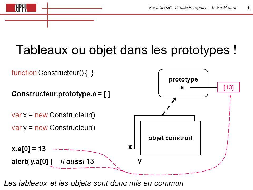 Faculté I&C, Claude Petitpierre, André Maurer 7 Création dun nouveau tableau ou objet dans un prototype objet construit prototype a[12] function Constructeur() { } Constructeur.prototype.a = [12] var x = new Constructeur() var y = new Constructeur() x.a = [8] // nouvel attribut alert(y.a) // 12, ancienne valeur x objet construit y a[8] a[12] objet construit y