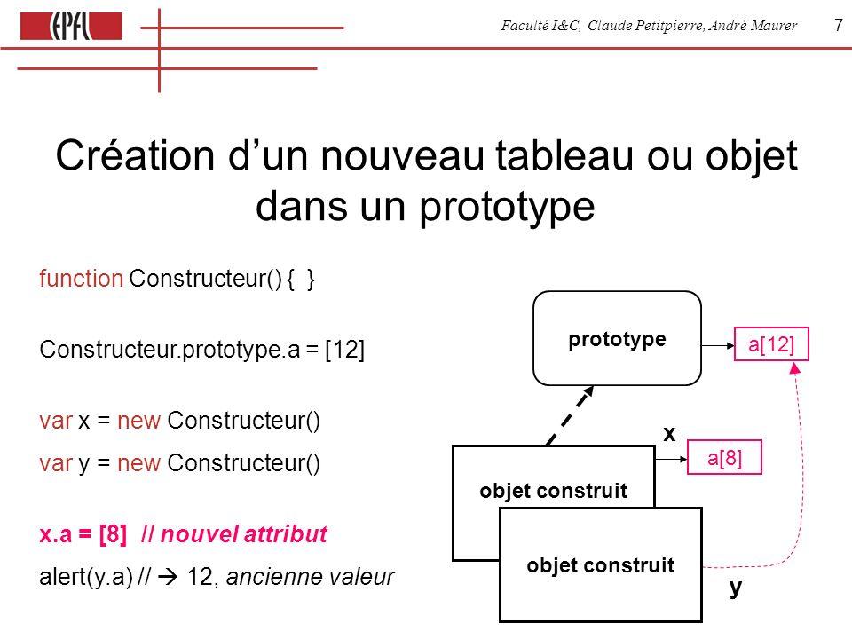 Faculté I&C, Claude Petitpierre, André Maurer 28 Transformation inverse du curseur cos(a)sin(a)x -sin(a)cos(a)y 0 01 10-y 01-x 001 [ [cosA, sinA, -this.xr*cosA-this.yr*sinA+this.xr], [-sinA, cosA, this.xr*sinA-this.yr*cosA+this.yr], [0,0,1] ] cos(a)sin(a) -x*cos(a)-y*sin(a)+x -sin(a)cos(a) x*sin(a)-y*cos(a)+y 0 01