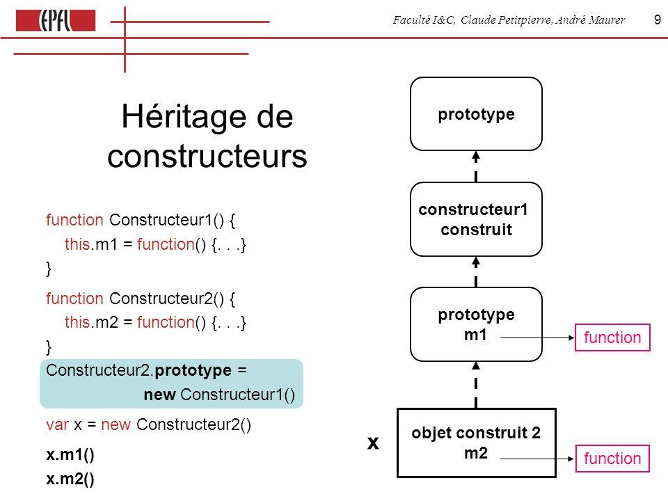 Faculté I&C, Claude Petitpierre, André Maurer 10 Exemple ( pas darguments ) function Translation() { this.tPrint = function() { ctx.save() ctx.translate(90, 90) this.print() ctx.restore() } } function Cercle(x,y,r) { this.print = function() { ctx.beginPath() ctx.arc(x,y,r,0,2*Math.PI,true) ctx.stroke() } }......