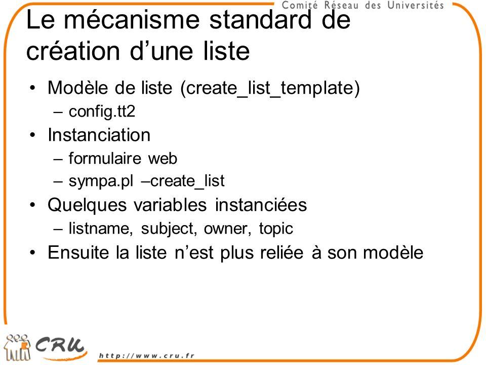 Le mécanisme standard de création dune liste Modèle de liste (create_list_template) –config.tt2 Instanciation –formulaire web –sympa.pl –create_list Quelques variables instanciées –listname, subject, owner, topic Ensuite la liste nest plus reliée à son modèle