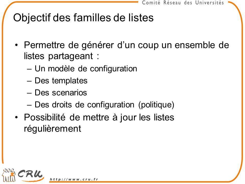 Objectif des familles de listes Permettre de générer dun coup un ensemble de listes partageant : –Un modèle de configuration –Des templates –Des scenarios –Des droits de configuration (politique) Possibilité de mettre à jour les listes régulièrement