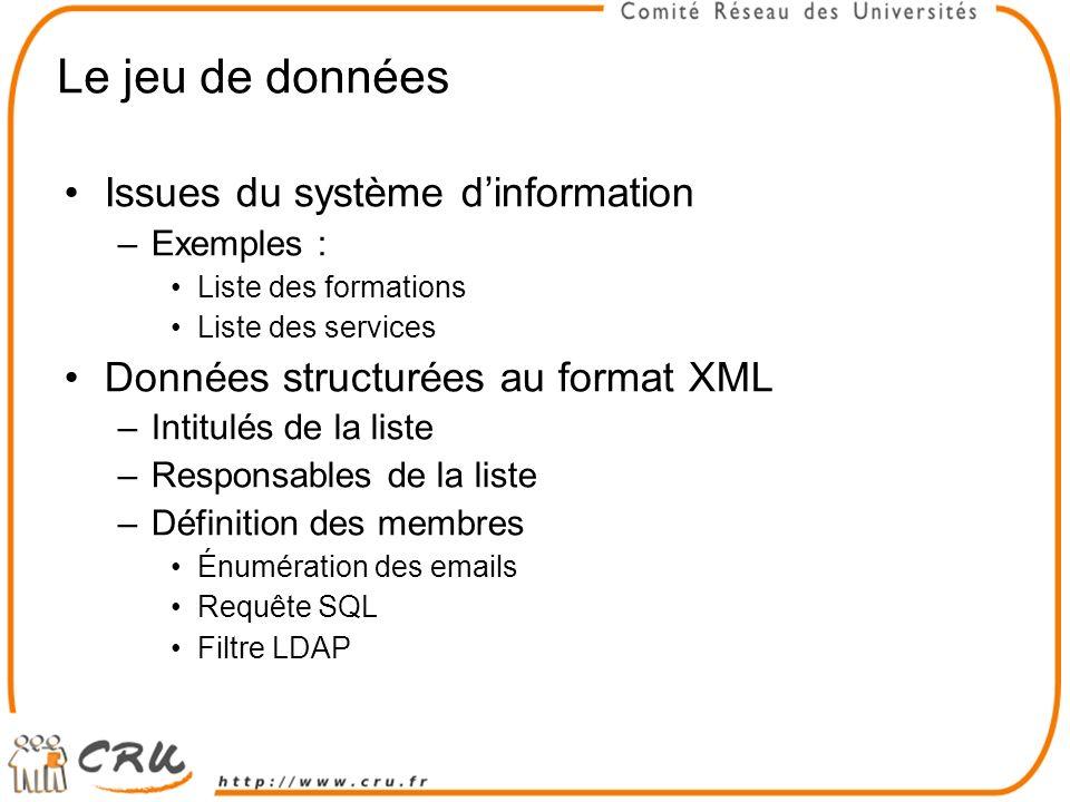 Le jeu de données Issues du système dinformation –Exemples : Liste des formations Liste des services Données structurées au format XML –Intitulés de la liste –Responsables de la liste –Définition des membres Énumération des emails Requête SQL Filtre LDAP