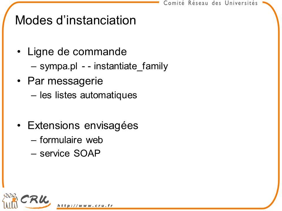 Modes dinstanciation Ligne de commande –sympa.pl - - instantiate_family Par messagerie –les listes automatiques Extensions envisagées –formulaire web –service SOAP