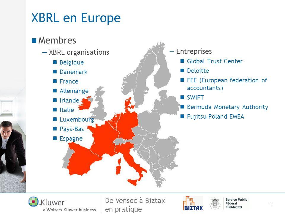 De Vensoc à Biztax en pratique XBRL en Europe Membres XBRL organisations Belgique Danemark France Allemange Irlande Italie Luxembourg Pays-Bas Espagne