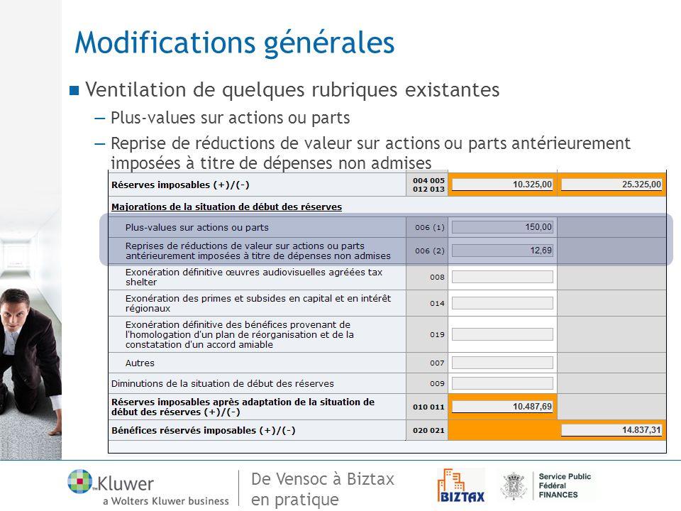 De Vensoc à Biztax en pratique Modifications générales Ventilation de quelques rubriques existantes Plus-values sur actions ou parts Reprise de réduct