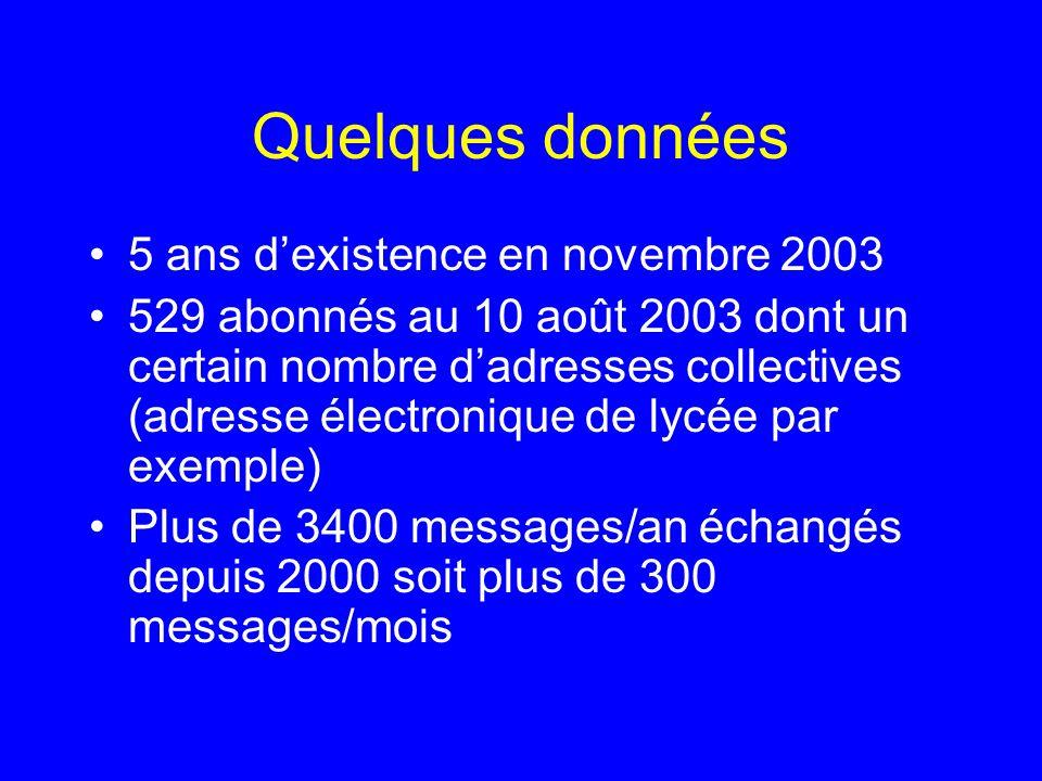 Quelques données 5 ans dexistence en novembre 2003 529 abonnés au 10 août 2003 dont un certain nombre dadresses collectives (adresse électronique de l