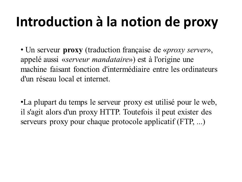 Introduction à la notion de proxy Un serveur proxy (traduction française de «proxy server», appelé aussi «serveur mandataire») est à l'origine une mac
