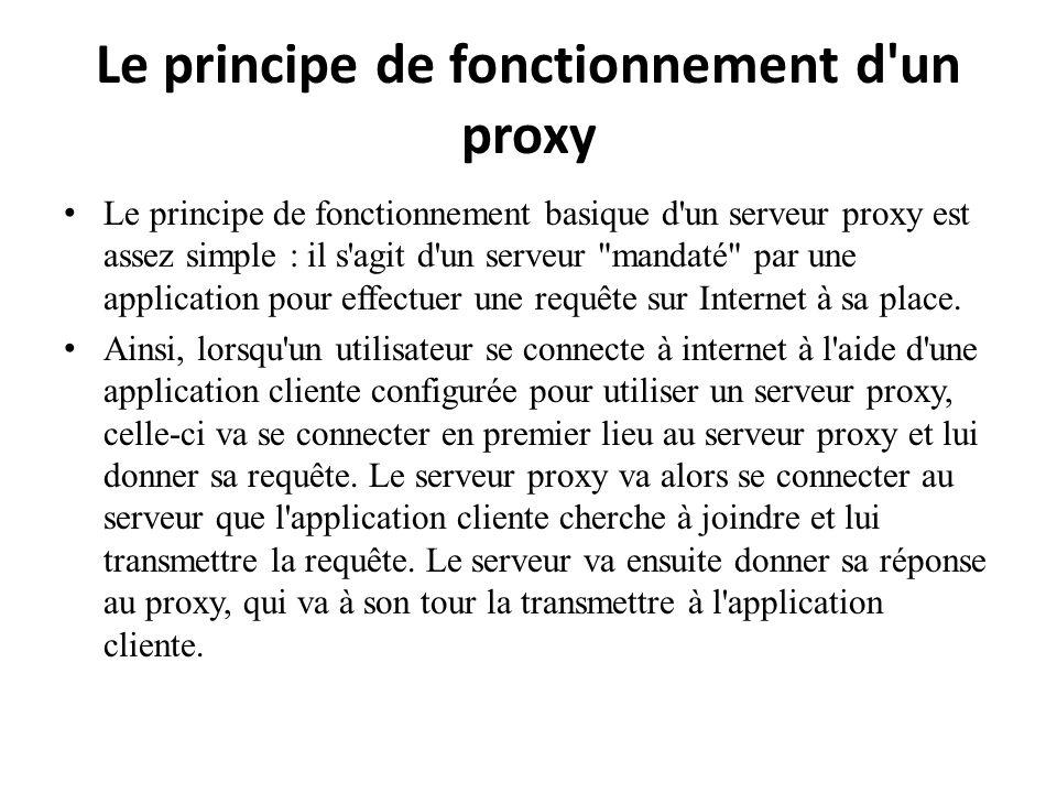 Le principe de fonctionnement d'un proxy Le principe de fonctionnement basique d'un serveur proxy est assez simple : il s'agit d'un serveur
