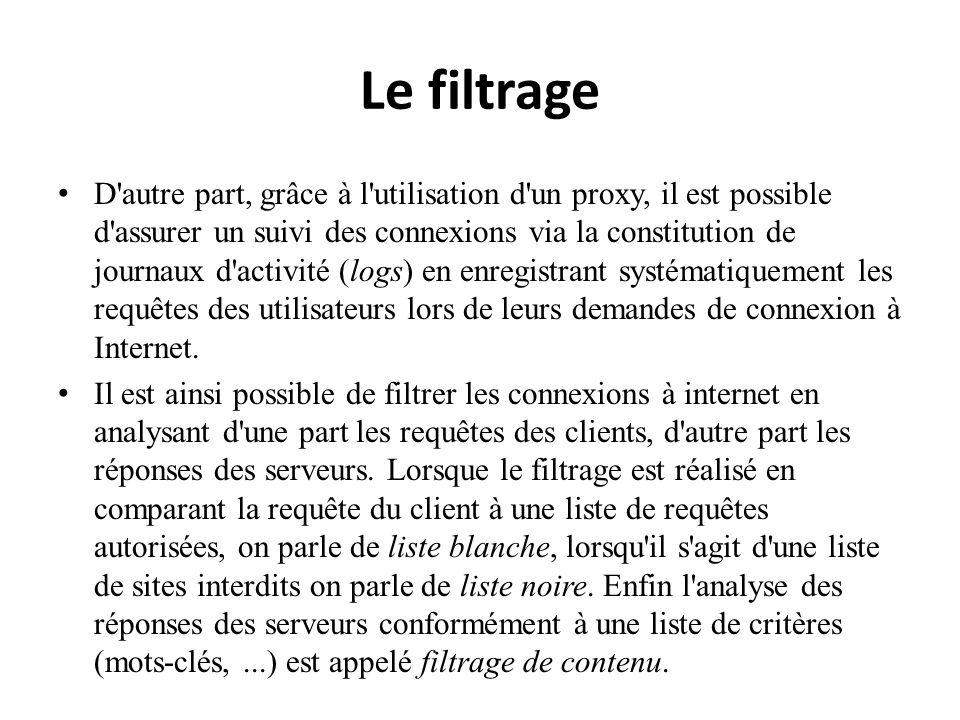 Le filtrage D'autre part, grâce à l'utilisation d'un proxy, il est possible d'assurer un suivi des connexions via la constitution de journaux d'activi