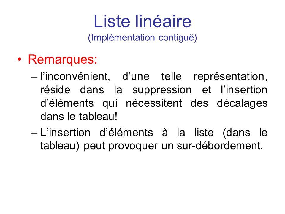 Liste linéaire (Implémentation contiguë) Remarques: –linconvénient, dune telle représentation, réside dans la suppression et linsertion déléments qui
