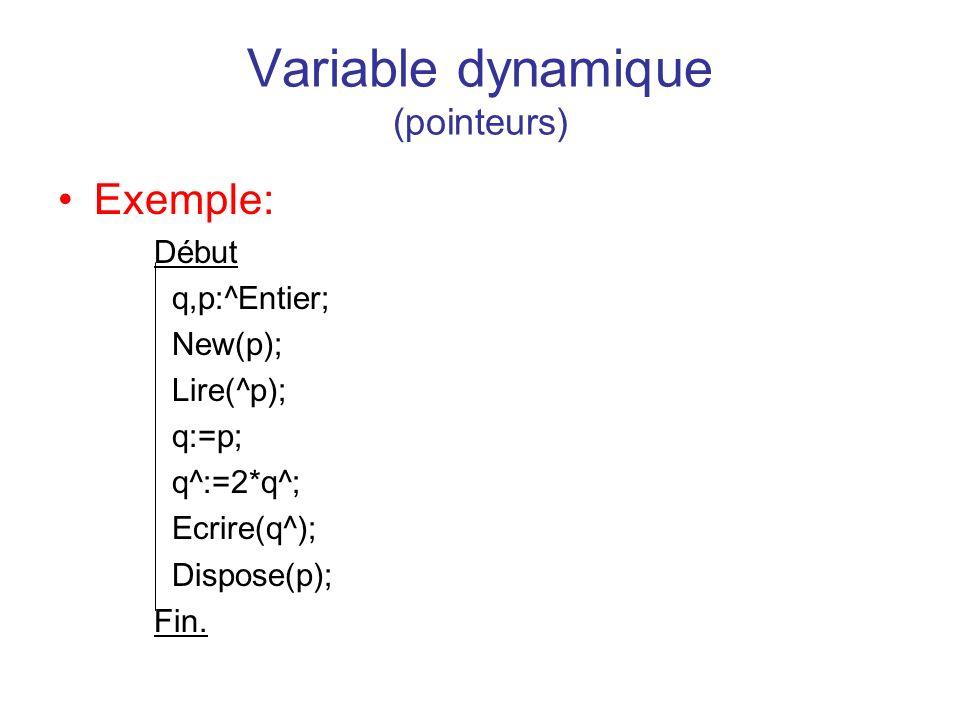 Variable dynamique (pointeurs) Exemple: Début q,p:^Entier; New(p); Lire(^p); q:=p; q^:=2*q^; Ecrire(q^); Dispose(p); Fin.