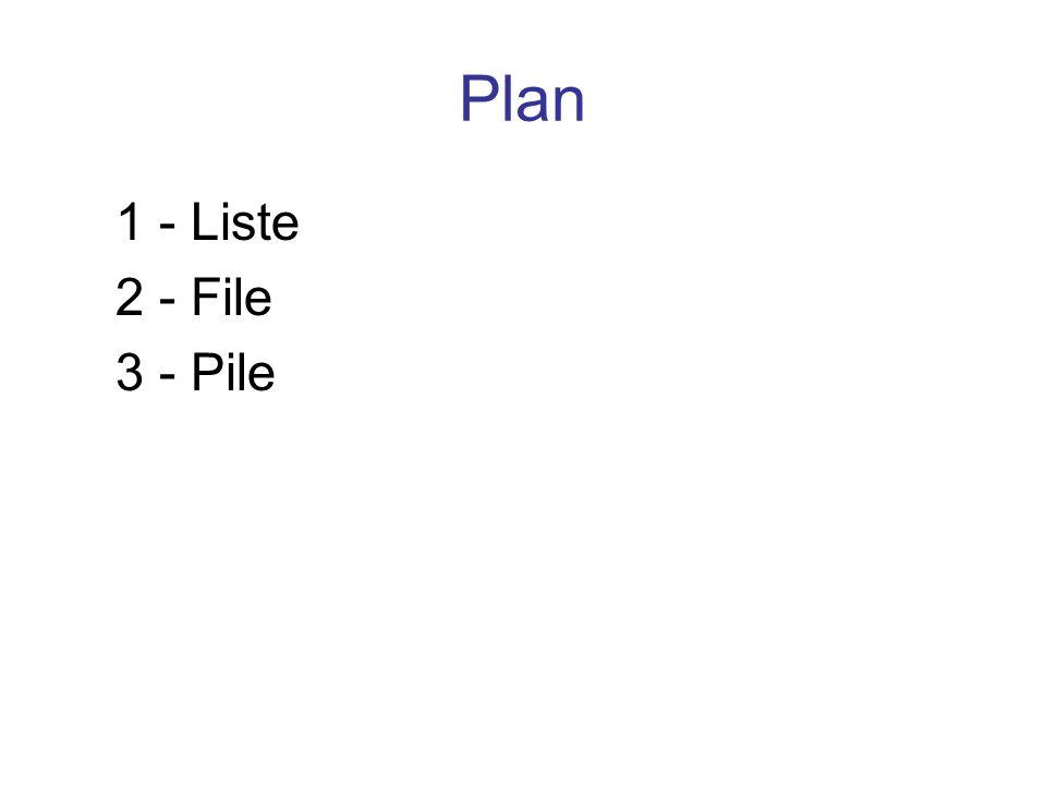 Pile (Structure fonctionnelle) Les primitives suivantes sont définies pour la gestion dune Pile: Pilevide : fonction booléenne = vrai si la Pile est vide et faux sinon Empiler (Push): Procédure dajout dun élément au sommet de pile, Dépiler (Pop): Procédure permettant de récupérer la valeur et supprimer lélément qui se trouve en sommet de pile, Pilepleine: fonction booléenne = vrai si la Pile est pleine; càd lajout dun élément provoque un sur- débordement et faux sinon.