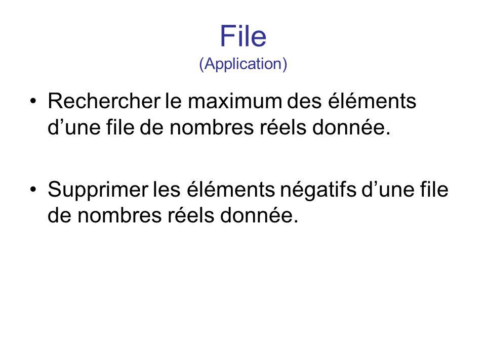 File (Application) Rechercher le maximum des éléments dune file de nombres réels donnée. Supprimer les éléments négatifs dune file de nombres réels do