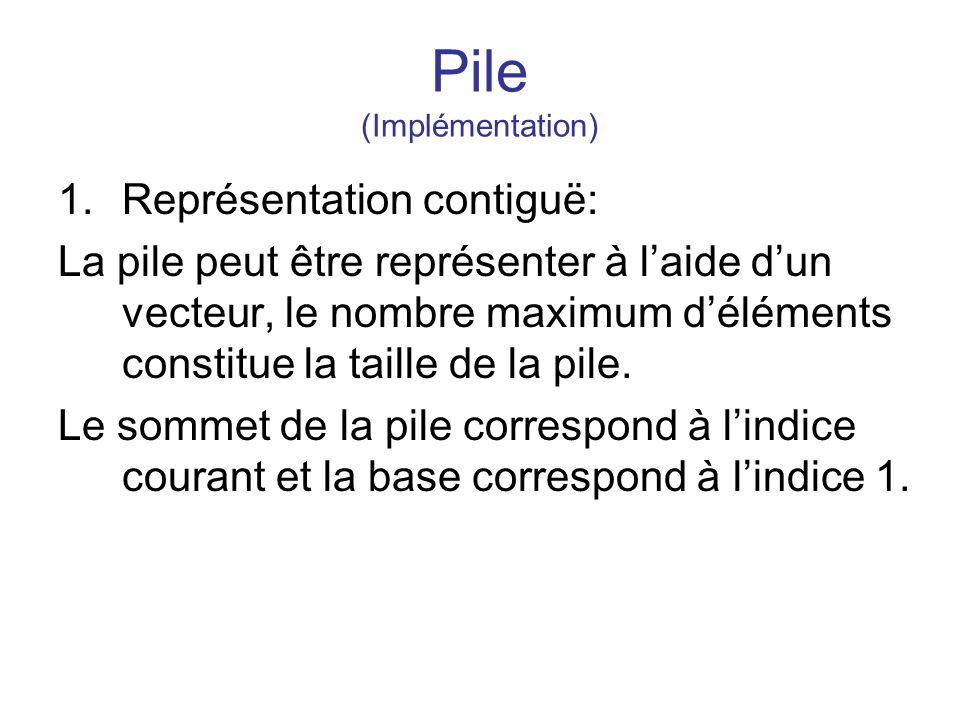 Pile (Implémentation) 1.Représentation contiguë: La pile peut être représenter à laide dun vecteur, le nombre maximum déléments constitue la taille de