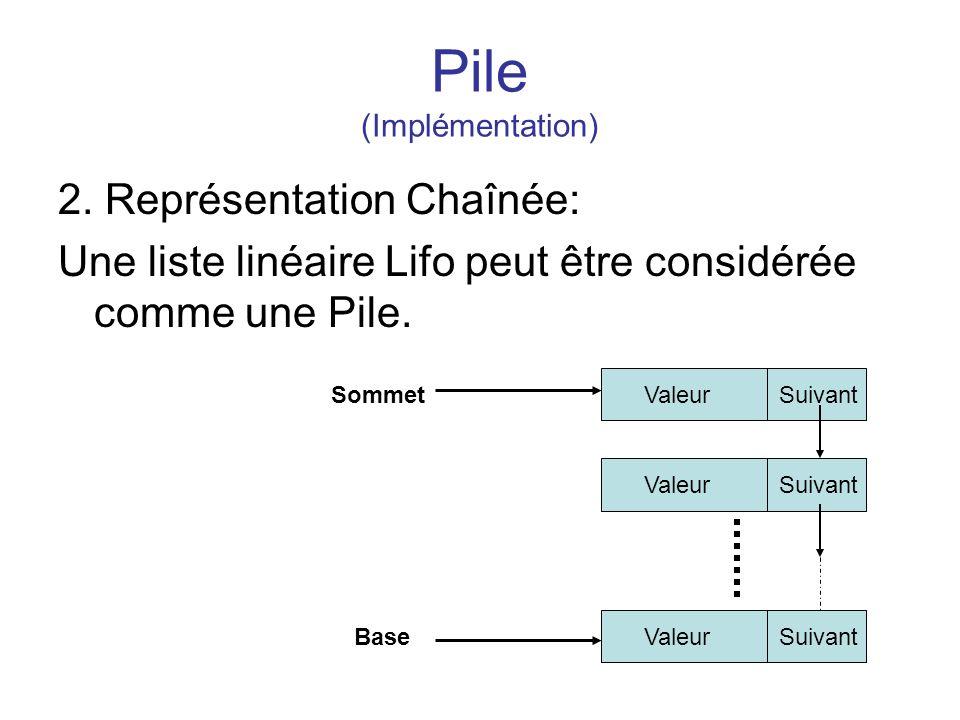 Pile (Implémentation) 2. Représentation Chaînée: Une liste linéaire Lifo peut être considérée comme une Pile. Valeur Suivant Sommet Base